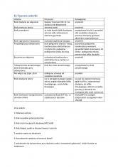 Modernizacja radiomagnetofonu Maja  MKRv3-page-006.jpg