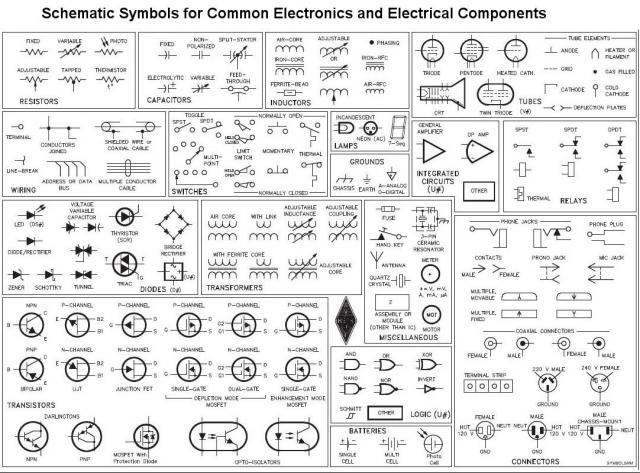 Symbols Preview on Electrical Wiring Diagrams Explained